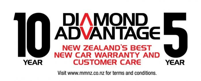 Mitsubishi New Car Warranty